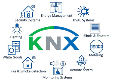 KNX Home Automation System Installers